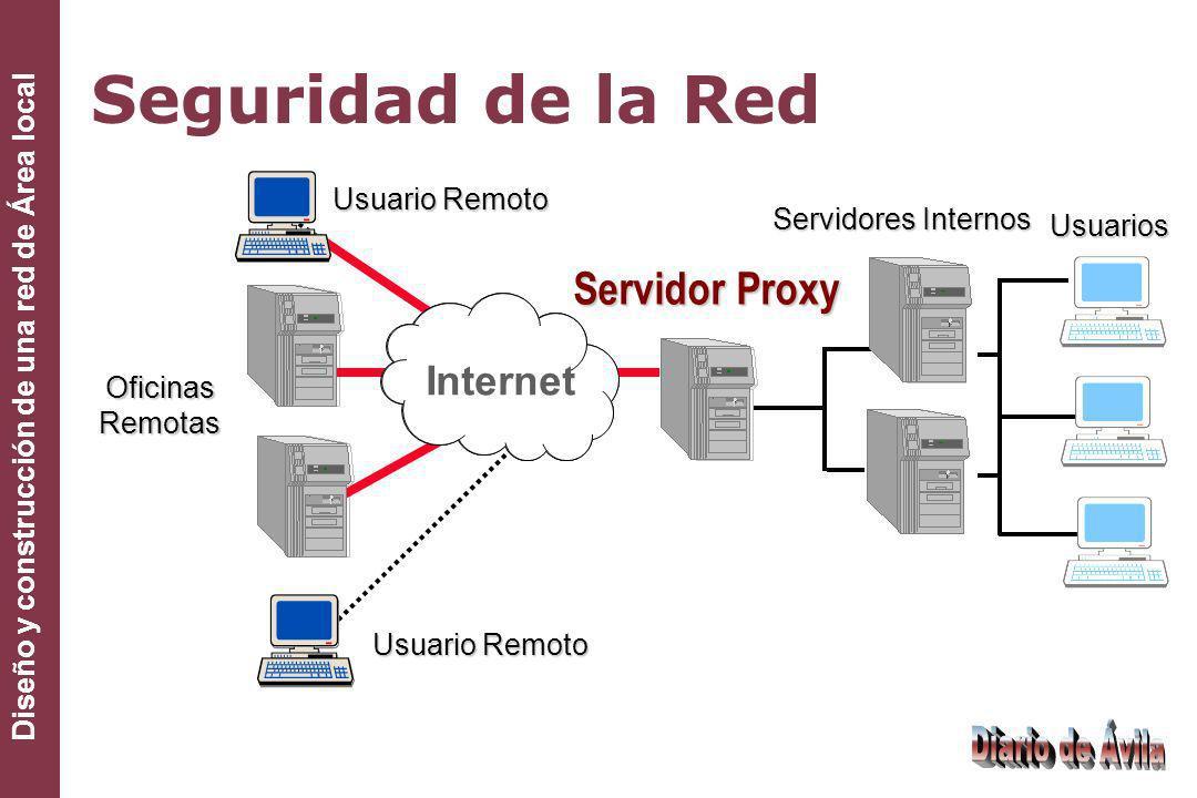 Seguridad de la Red Servidor Proxy Internet Internet Internet
