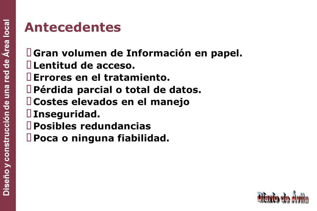 Antecedentes Gran volumen de Información en papel. Lentitud de acceso.