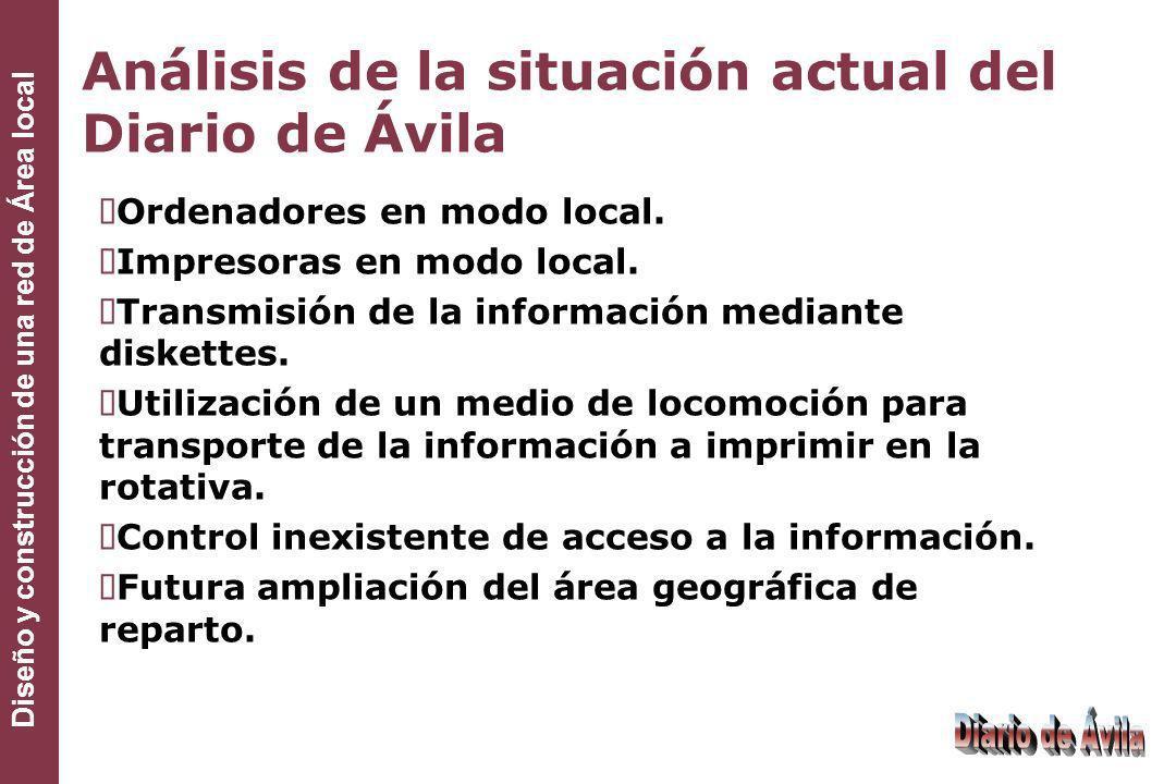 Análisis de la situación actual del Diario de Ávila