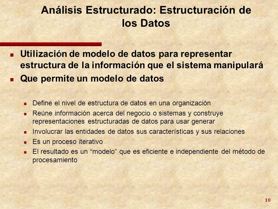 Análisis Estructurado: Estructuración de los Datos