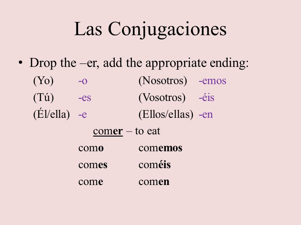 Las Conjugaciones Drop the –er, add the appropriate ending:
