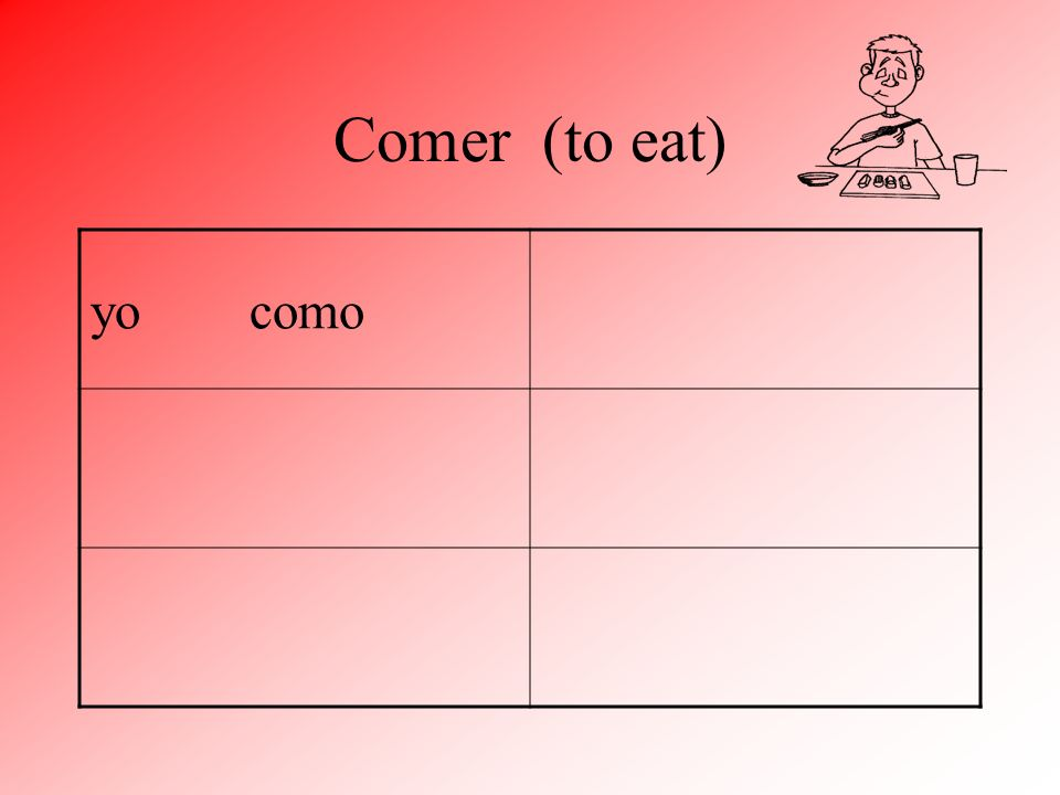 Comer (to eat) yo como
