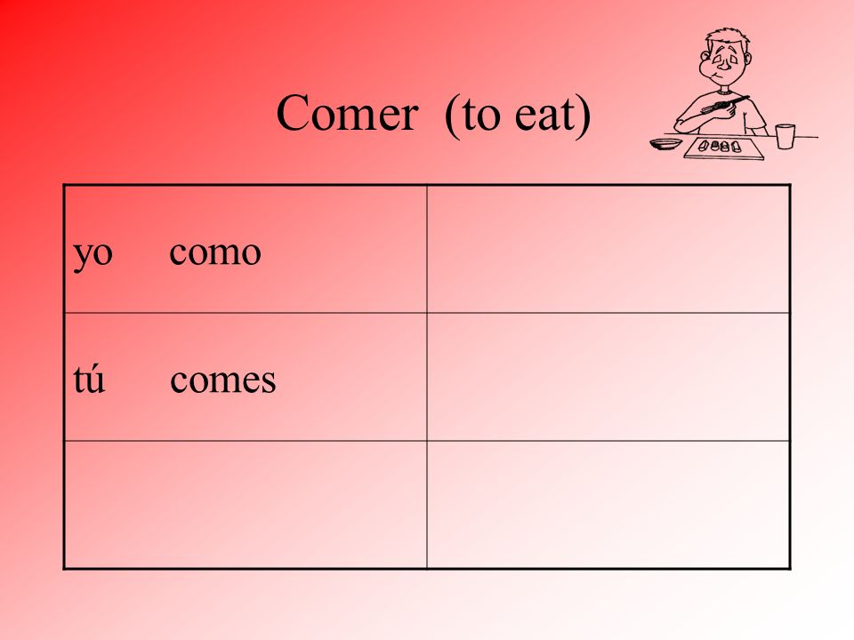 Comer (to eat) yo como tú comes