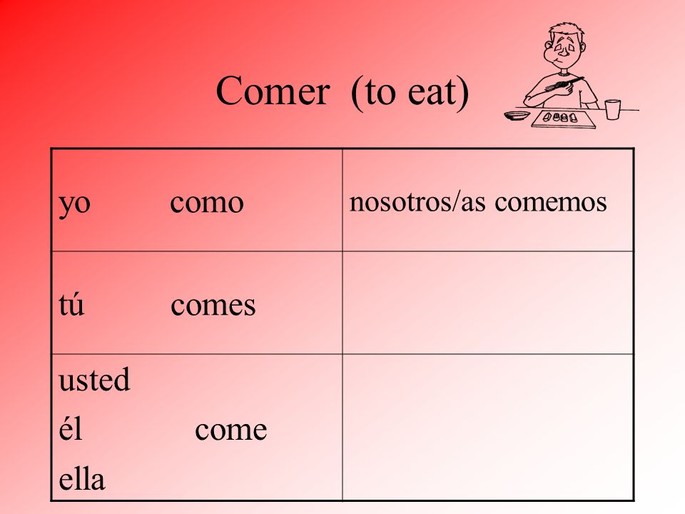 Comer (to eat) yo como. nosotros/as comemos. tú comes. usted. él come.