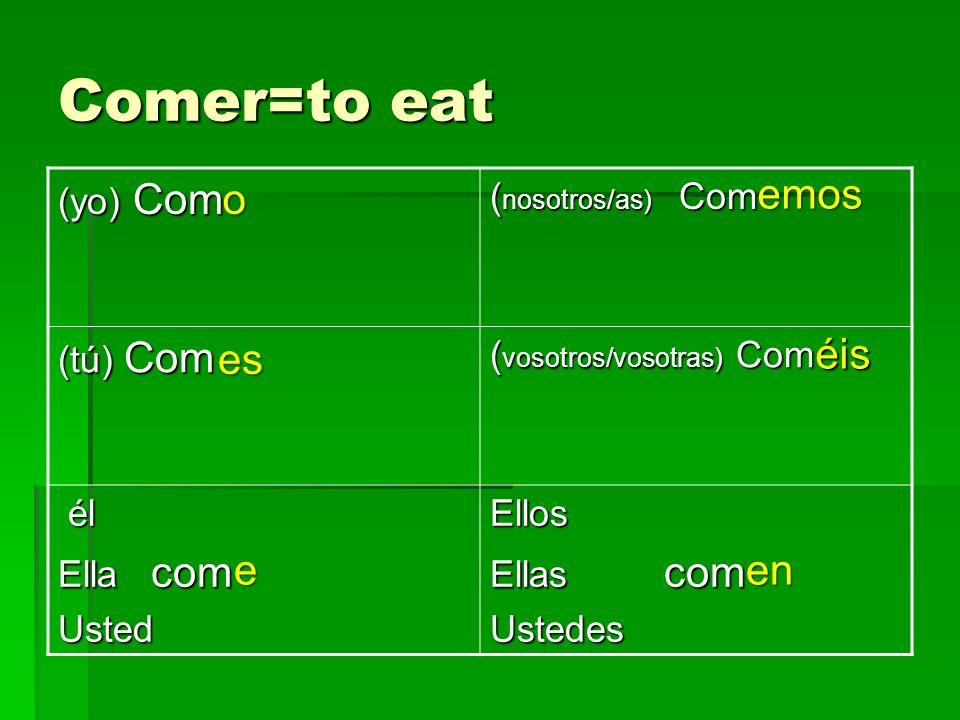 Comer=to eat o emos es éis e en (yo) Com (nosotros/as) Com (tú) Com