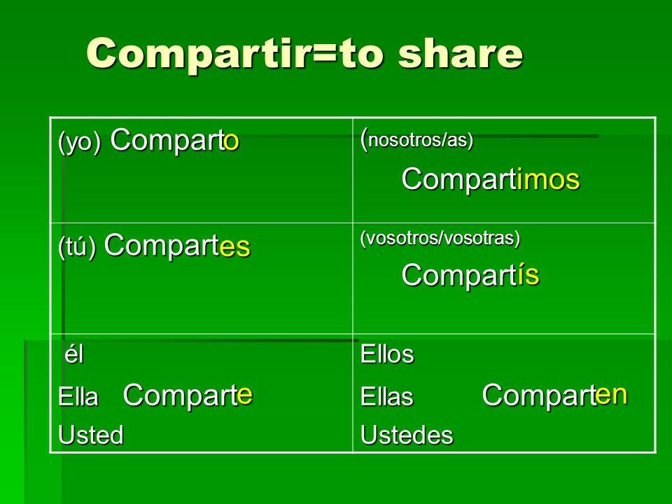 Compartir=to share o imos es ís e en (yo) Compart (nosotros/as)