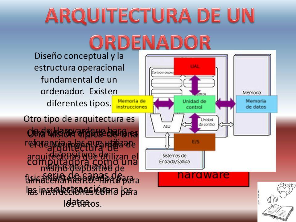 Hardware evolucion de los ordenadores ppt descargar for Arquitectura ordenador
