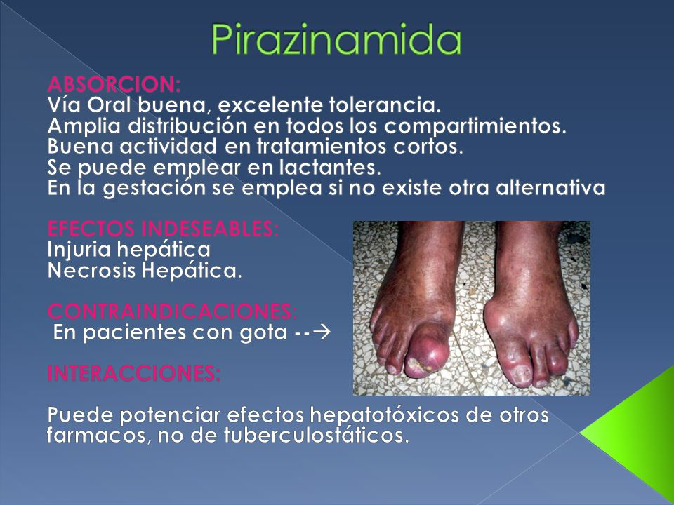 Pirazinamida ABSORCION: Vía Oral buena, excelente tolerancia.
