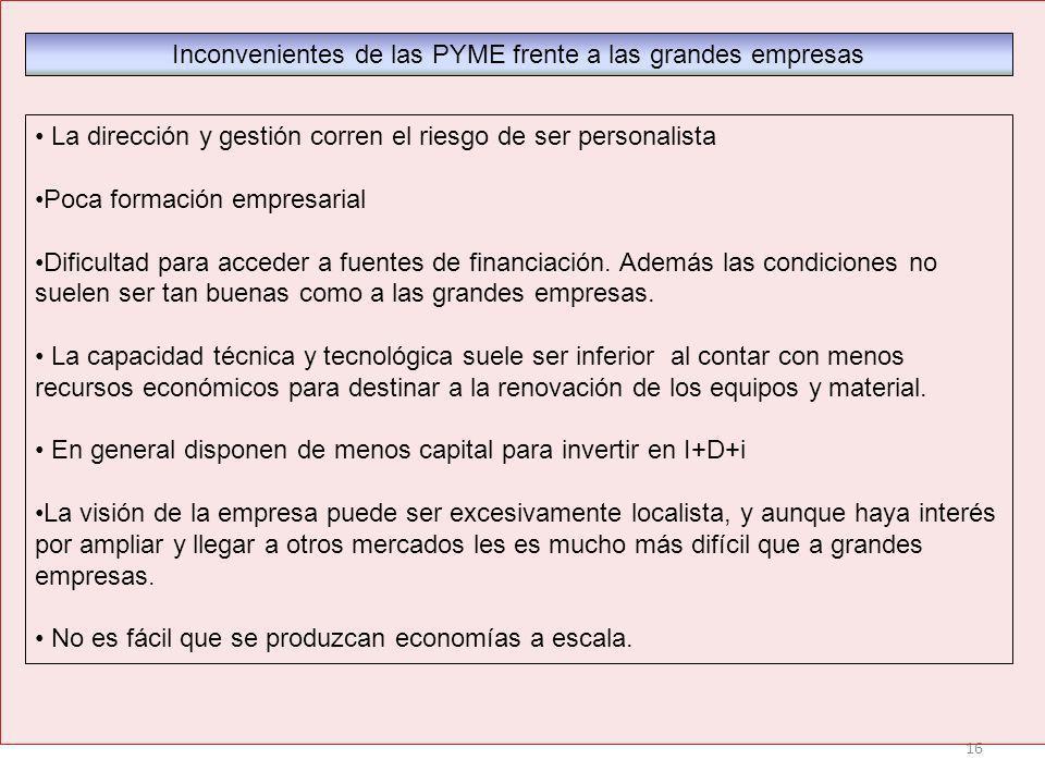Inconvenientes de las PYME frente a las grandes empresas