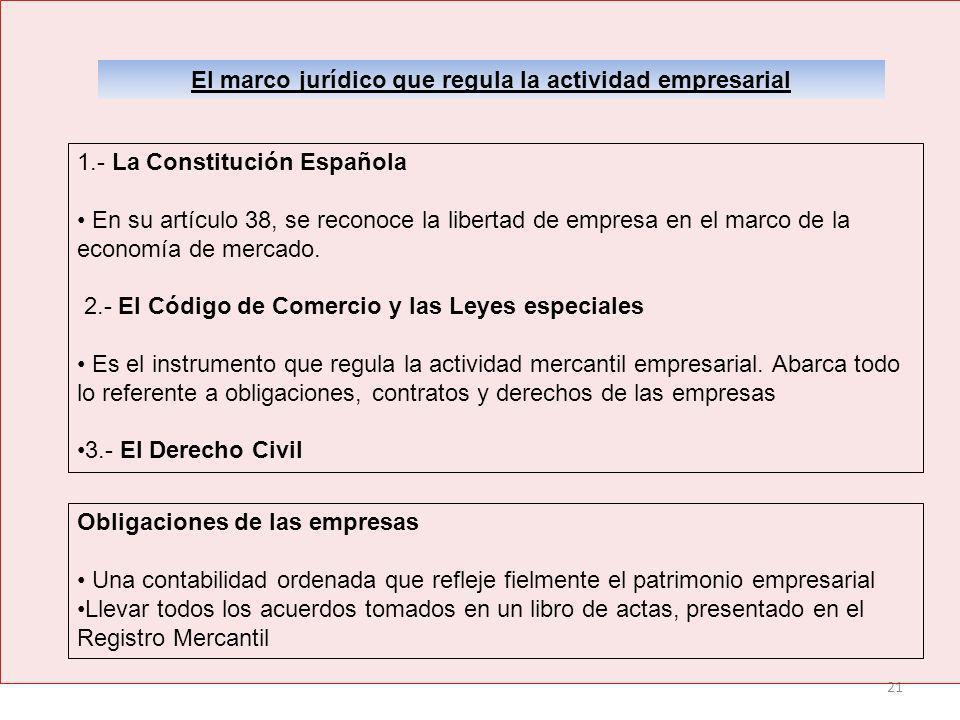 El marco jurídico que regula la actividad empresarial