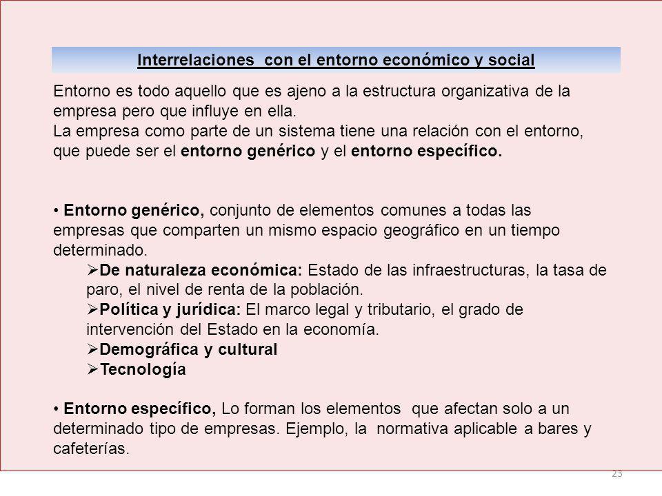 Interrelaciones con el entorno económico y social