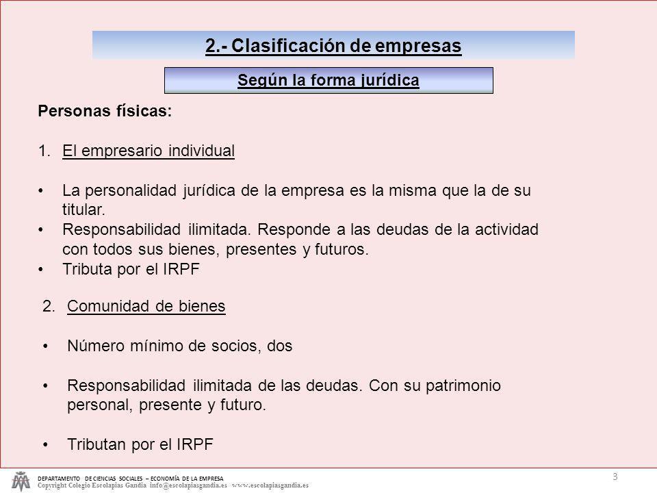2.- Clasificación de empresas Según la forma jurídica