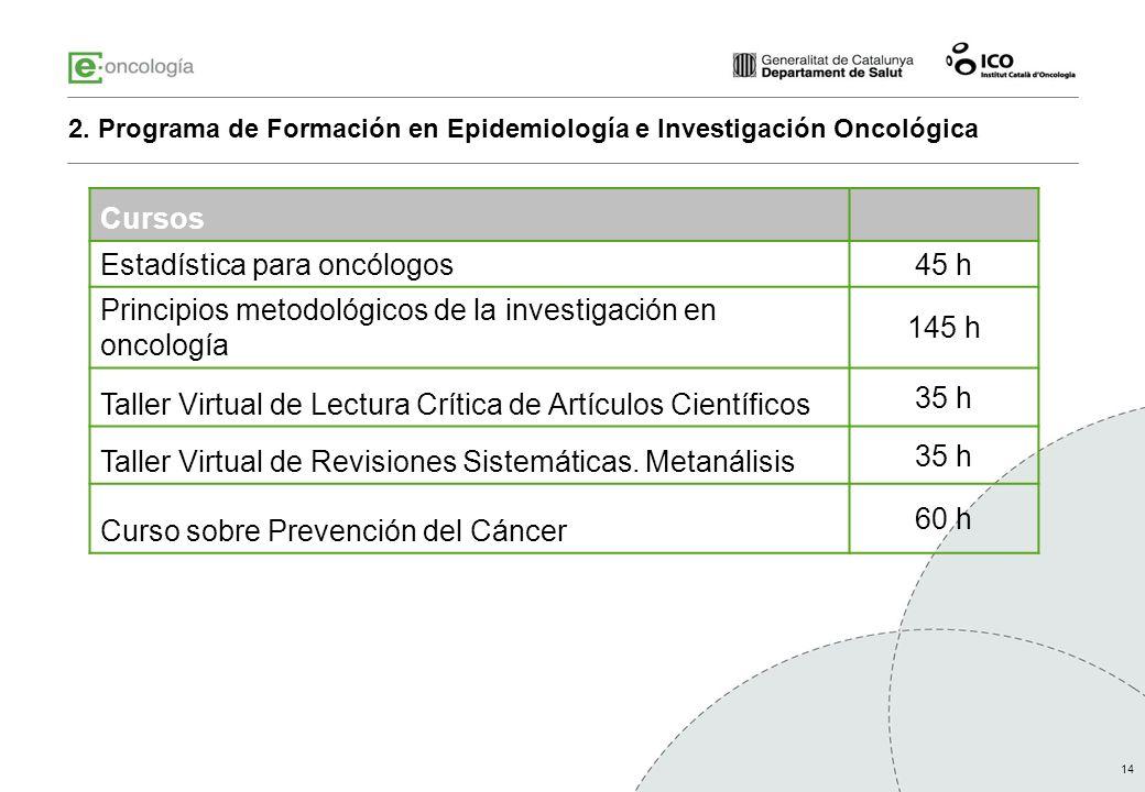 Estadística para oncólogos 45 h