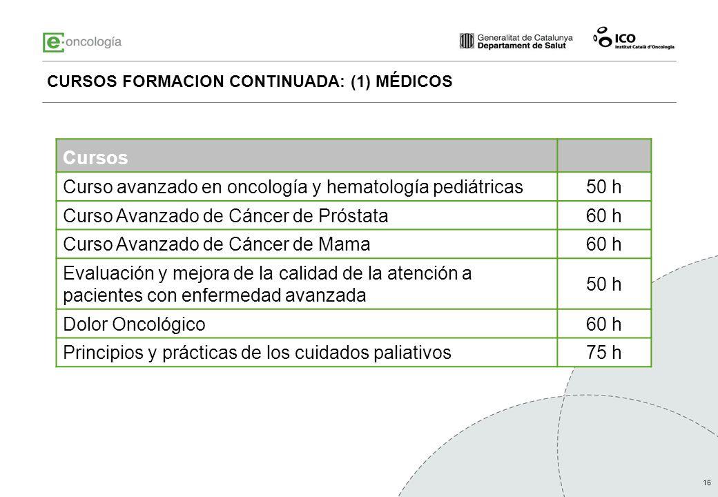 CURSOS FORMACION CONTINUADA: (1) MÉDICOS