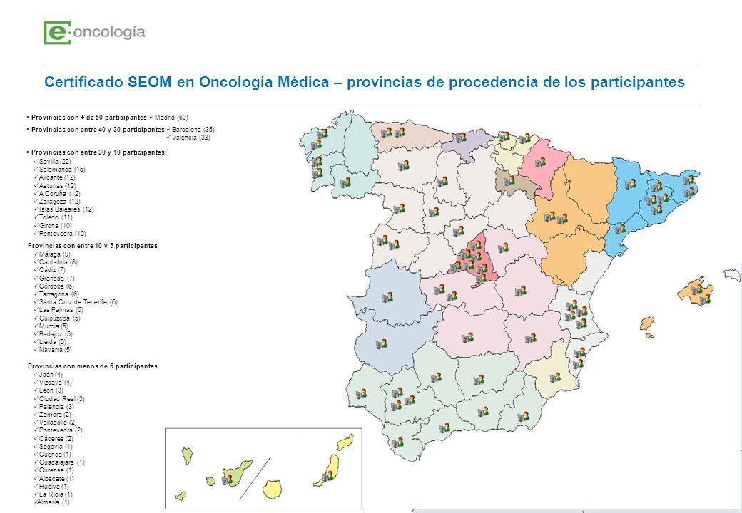 Certificado SEOM en Oncología Médica – provincias de procedencia de los participantes