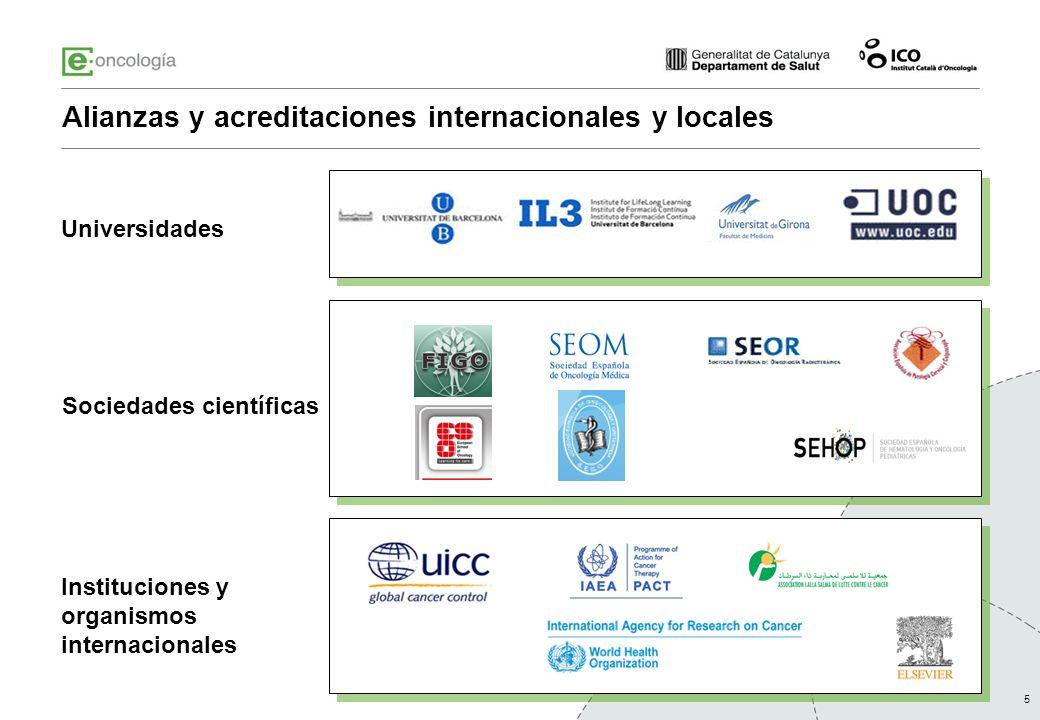 Alianzas y acreditaciones internacionales y locales