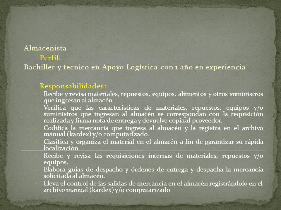 Bachiller y tecnico en Apoyo Logística con 1 año en experiencia