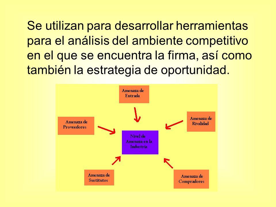 Se utilizan para desarrollar herramientas para el análisis del ambiente competitivo en el que se encuentra la firma, así como también la estrategia de oportunidad.