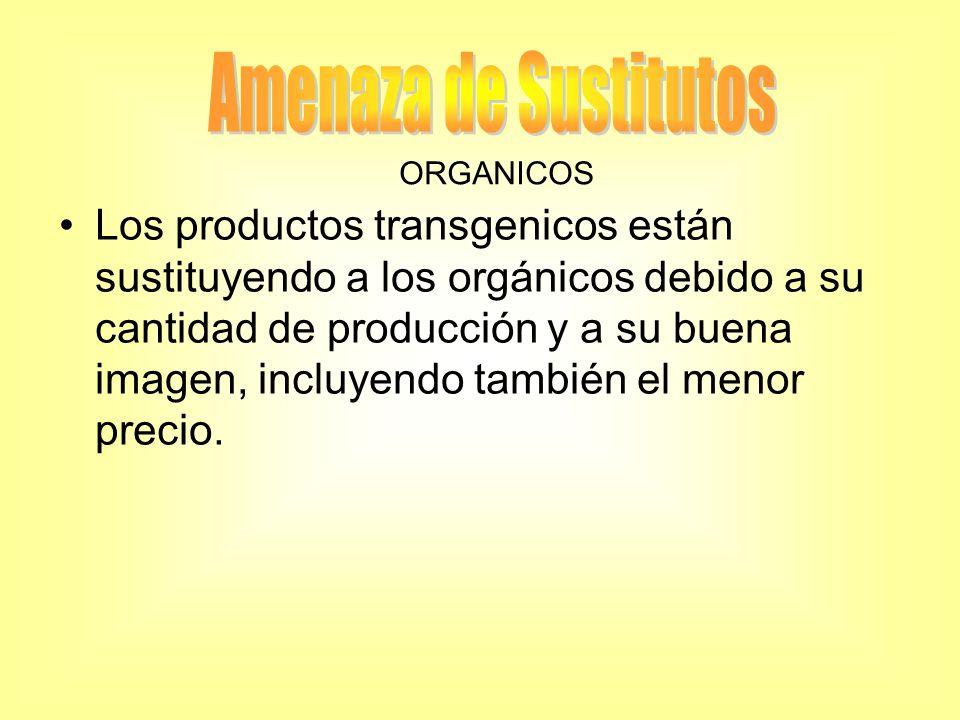 Amenaza de Sustitutos ORGANICOS.