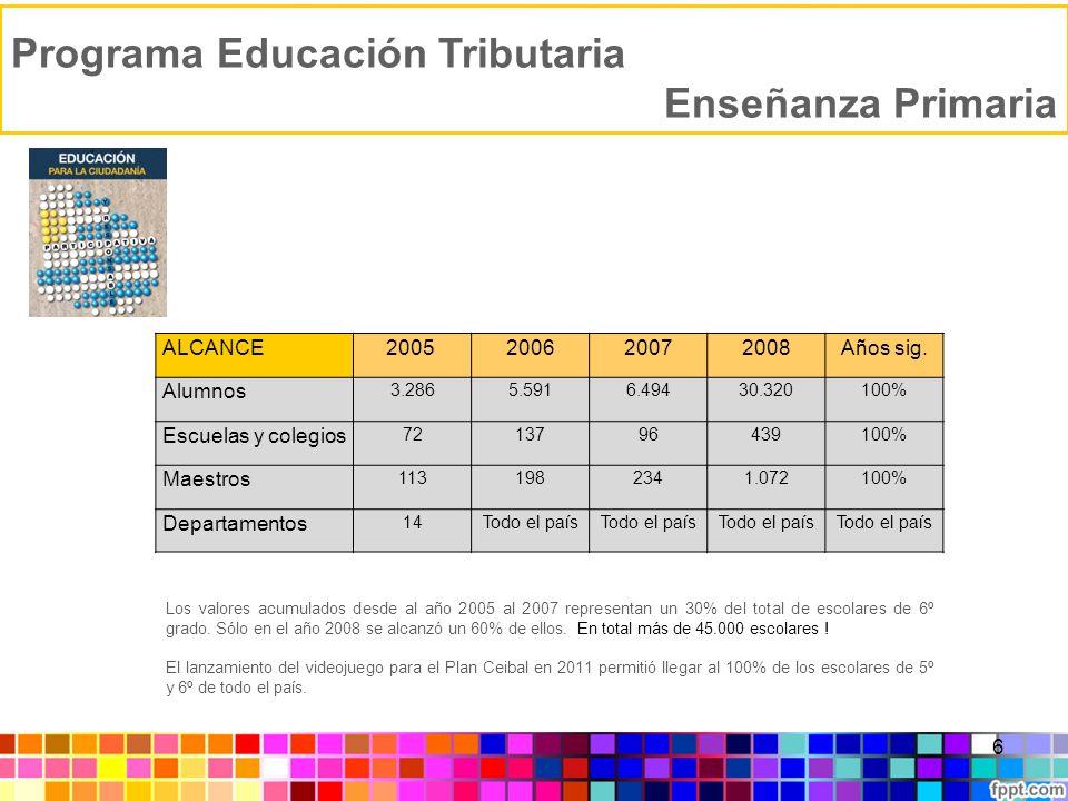 Programa Educación Tributaria Enseñanza Primaria