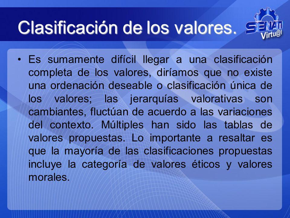 Clasificación de los valores.