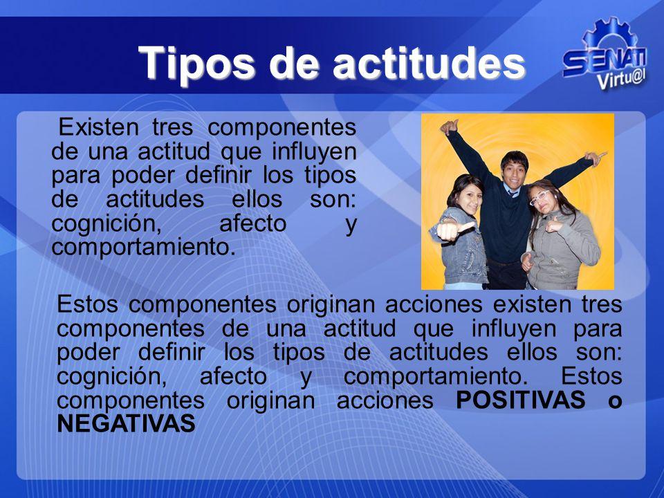 Tipos de actitudes