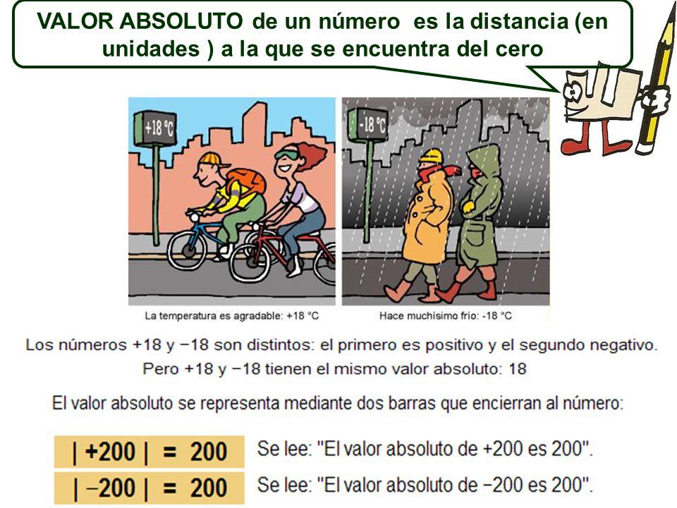 VALOR ABSOLUTO de un número es la distancia (en unidades ) a la que se encuentra del cero