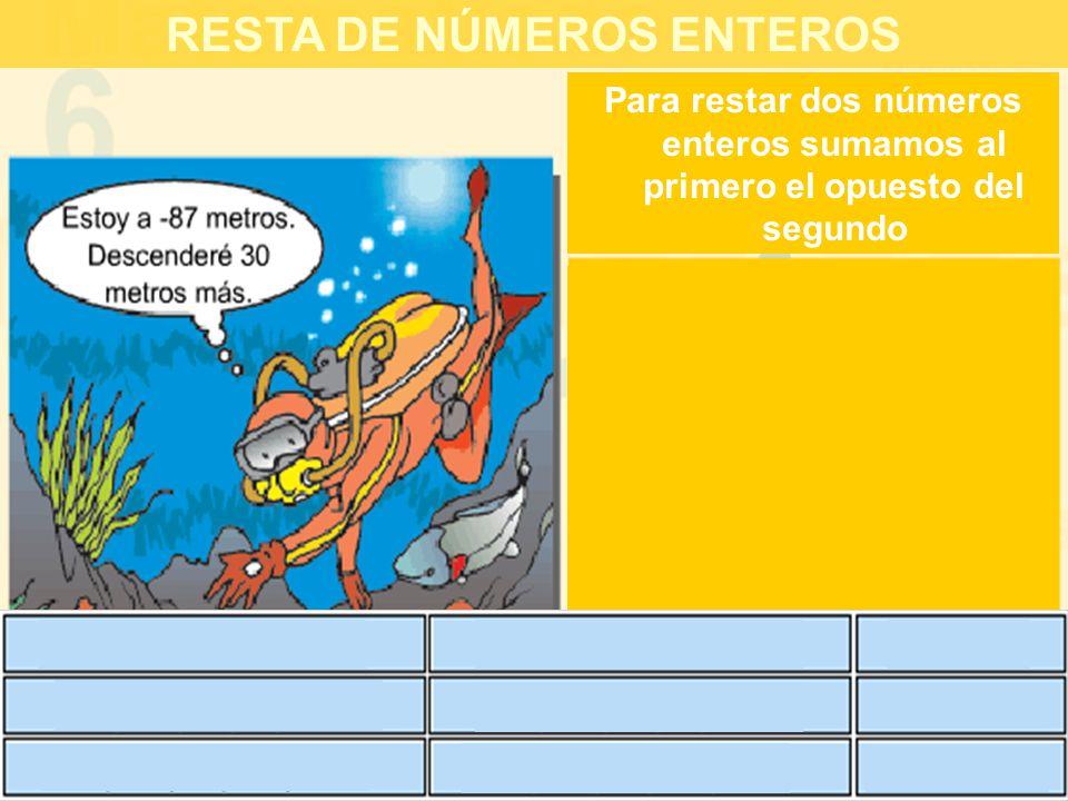 RESTA DE NÚMEROS ENTEROS