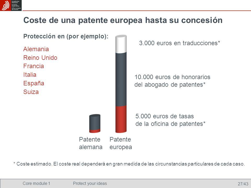 Proteja sus ideas una introducci n a las patentes dirigida for Oficina europea de patentes