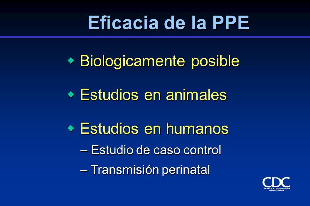 Eficacia de la PPE Biologicamente posible Estudios en animales