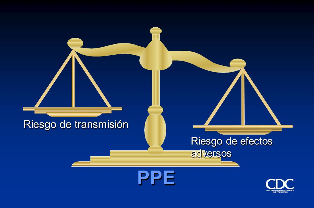 PPE Riesgo de transmisión Riesgo de efectos adversos