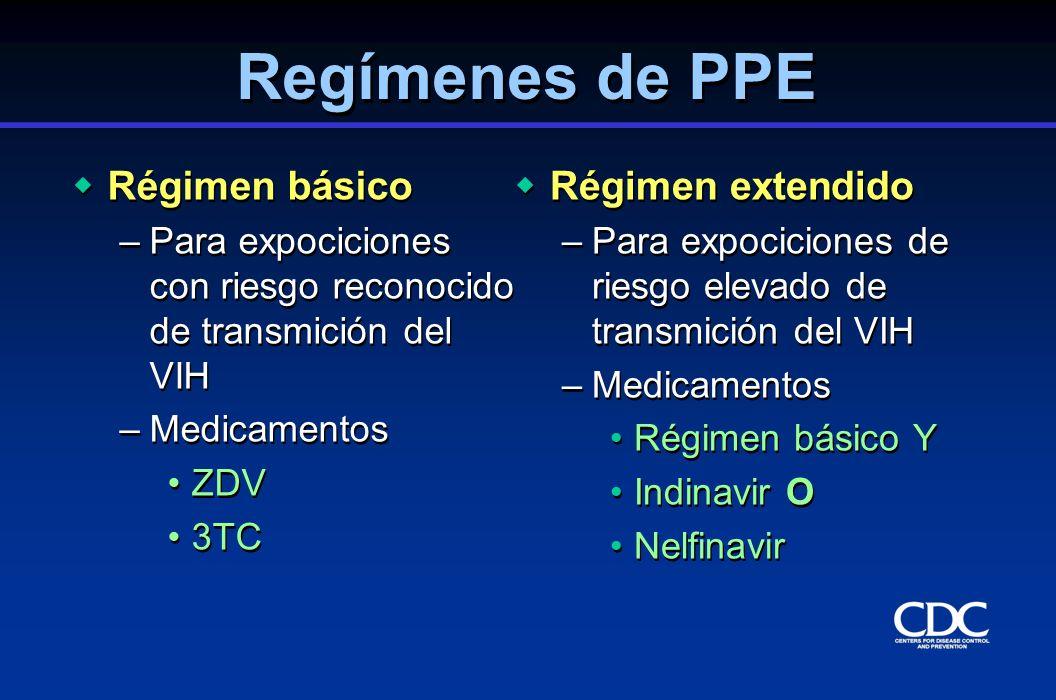 Regímenes de PPE Régimen básico Régimen extendido