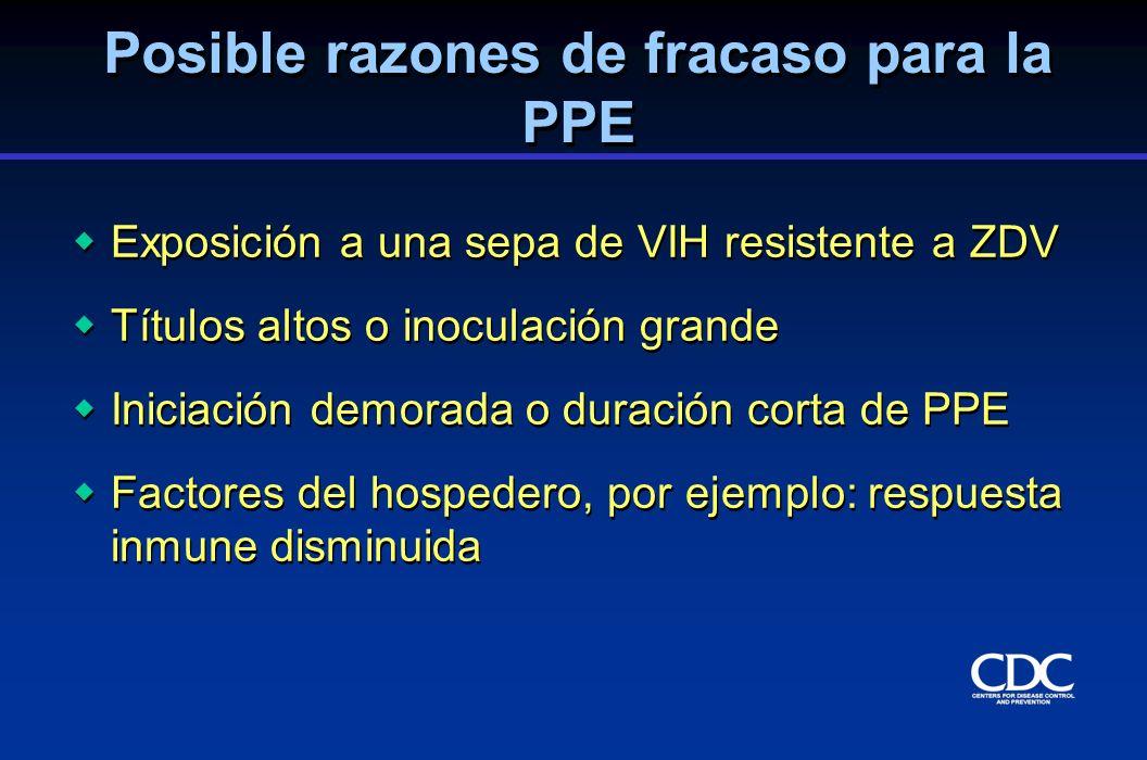 Posible razones de fracaso para la PPE
