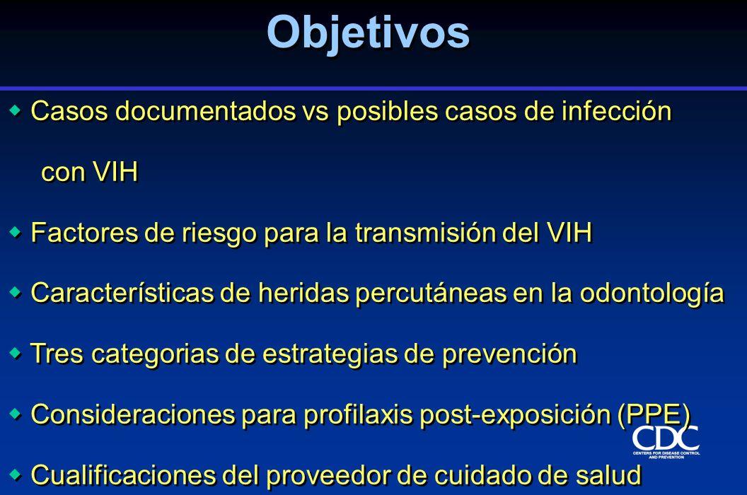 Objetivos Casos documentados vs posibles casos de infección con VIH