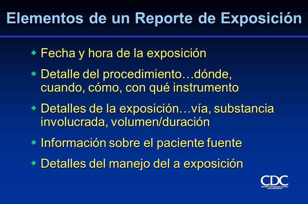 Elementos de un Reporte de Exposición