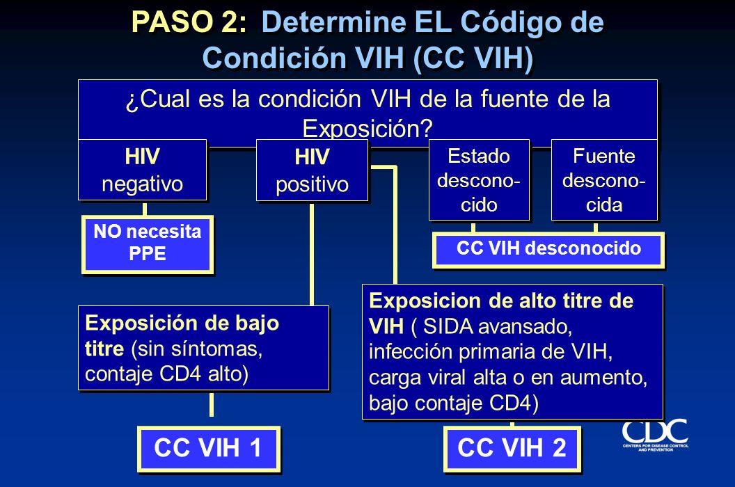 PASO 2: Determine EL Código de Condición VIH (CC VIH)