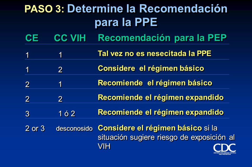 PASO 3: Determine la Recomendación para la PPE