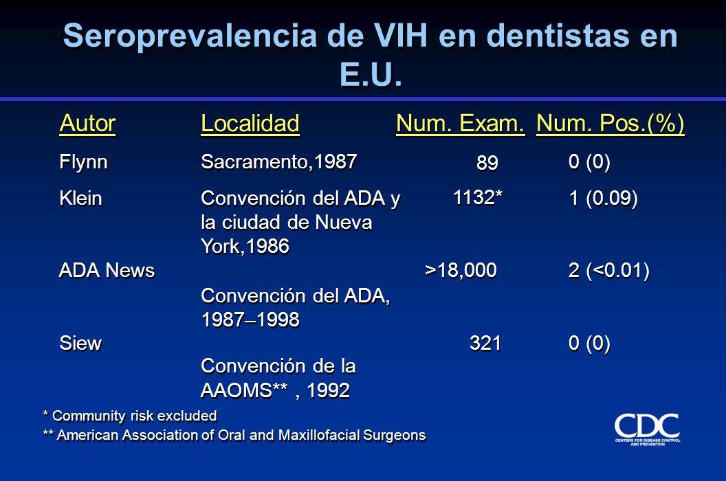 Seroprevalencia de VIH en dentistas en E.U.