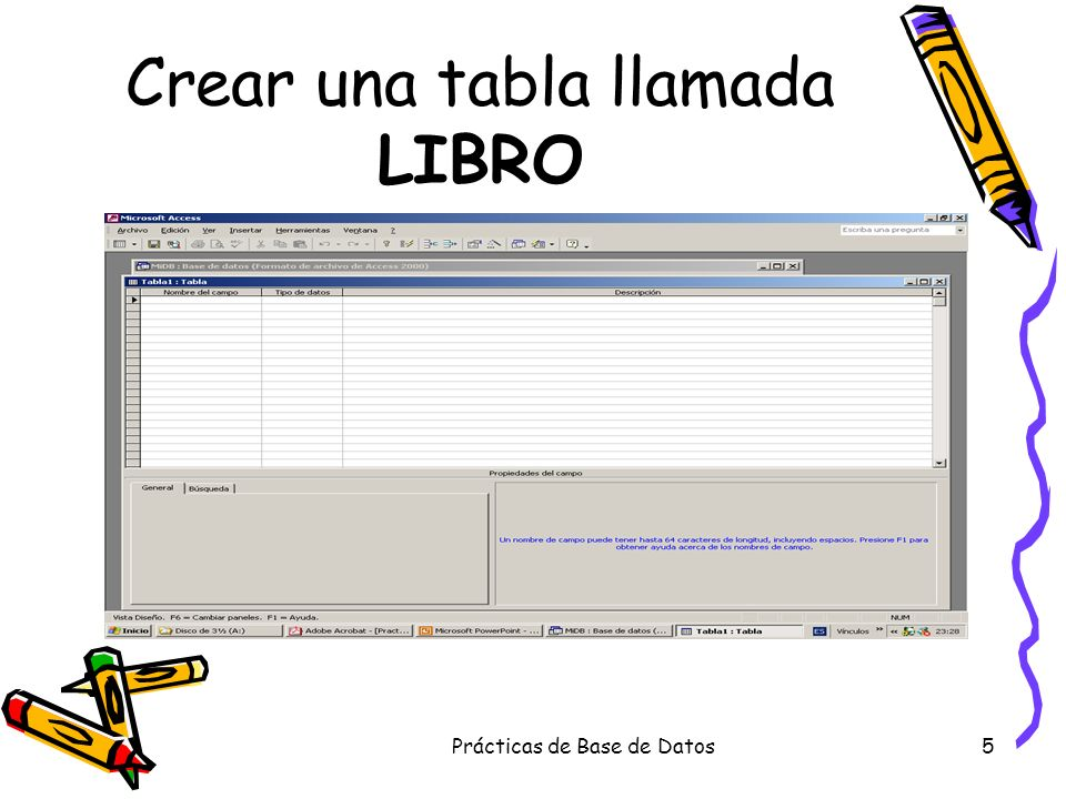 Crear una tabla llamada LIBRO