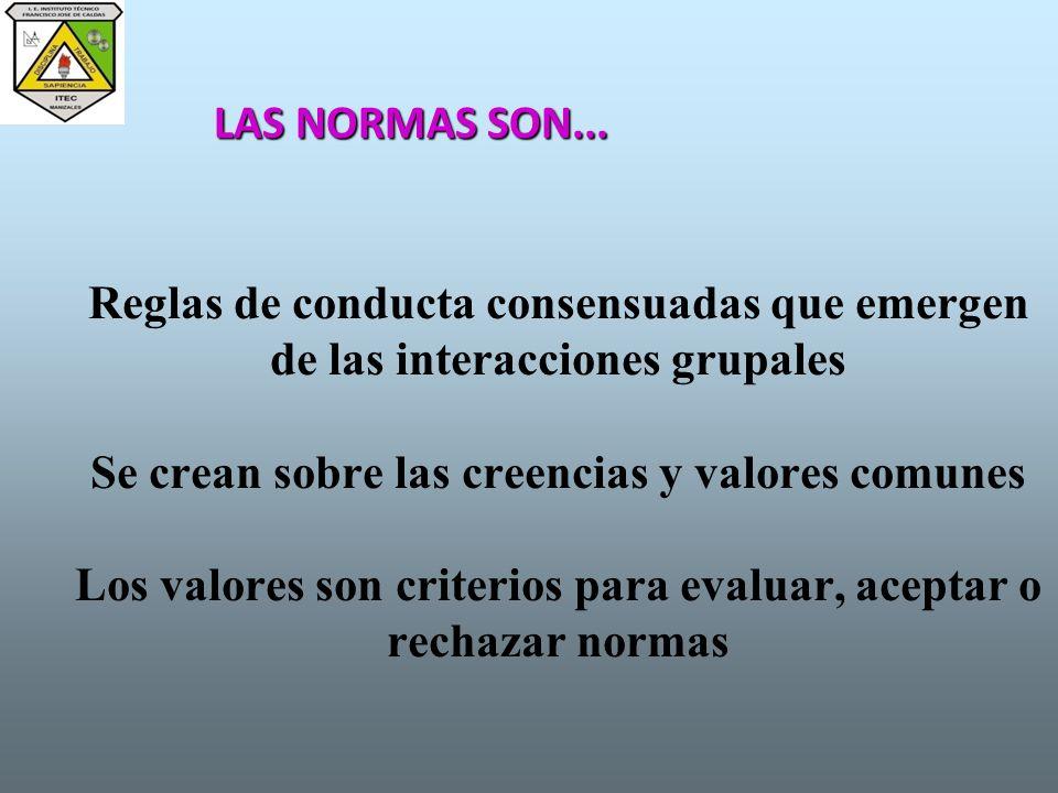 LAS NORMAS SON...