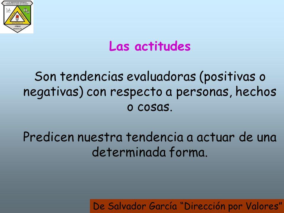 Las actitudes Son tendencias evaluadoras (positivas o negativas) con respecto a personas, hechos o cosas. Predicen nuestra tendencia a actuar de una determinada forma.