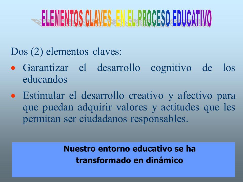 Nuestro entorno educativo se ha transformado en dinámico