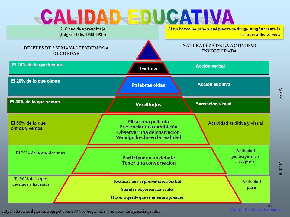 CALIDAD EDUCATIVA 2. Cono de aprendizaje (Edgar Dale, 1900-1985)