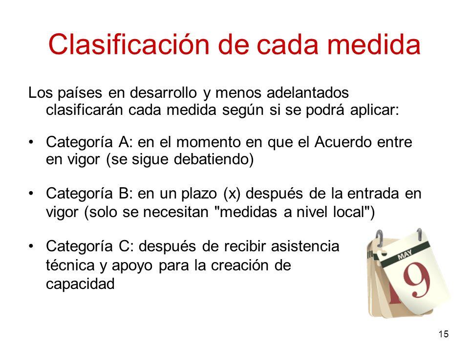 Clasificación de cada medida