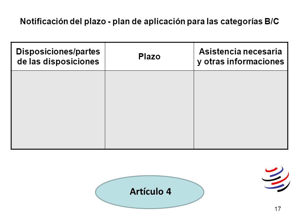Notificación del plazo - plan de aplicación para las categorías B/C