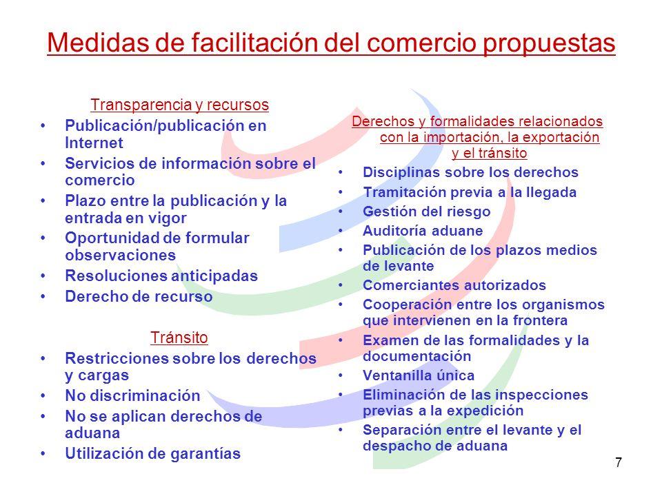Medidas de facilitación del comercio propuestas