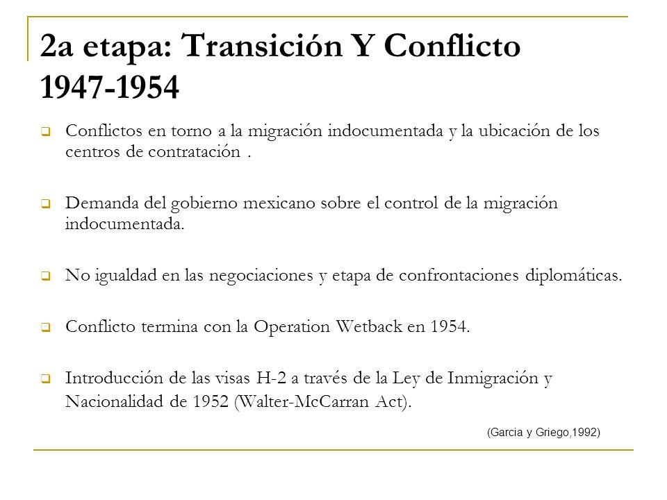2a etapa: Transición Y Conflicto 1947-1954