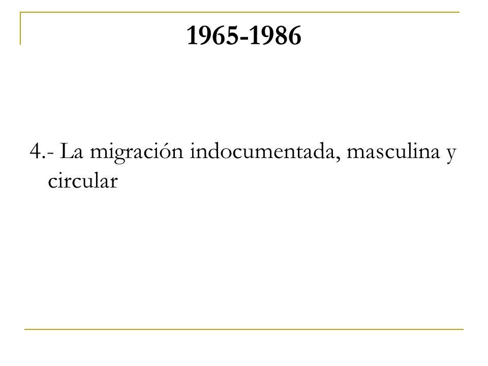 1965-1986 4.- La migración indocumentada, masculina y circular