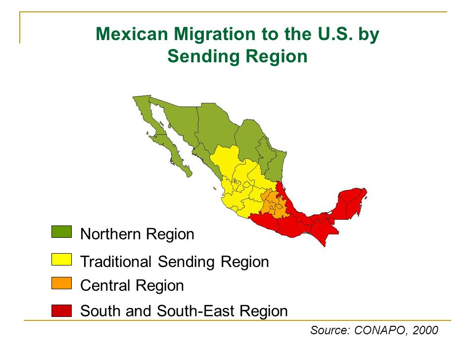 Mexican Migration to the U.S. by Sending Region