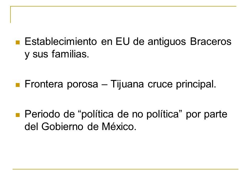 Establecimiento en EU de antiguos Braceros y sus familias.
